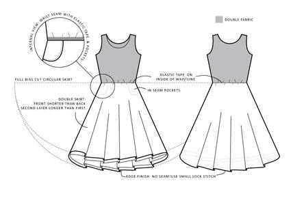 Katja Donders Freelance Fashion Illustrator Graphic